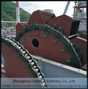 Bucket Elevator, Chain Plate Type Bucket Elevator