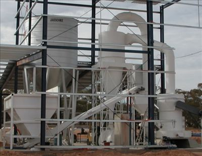 Calcium Carbonate Mill